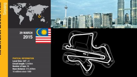 Malaysian GP Preview 2015
