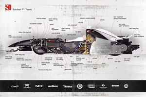 Sauber-Cut-F1_Car01