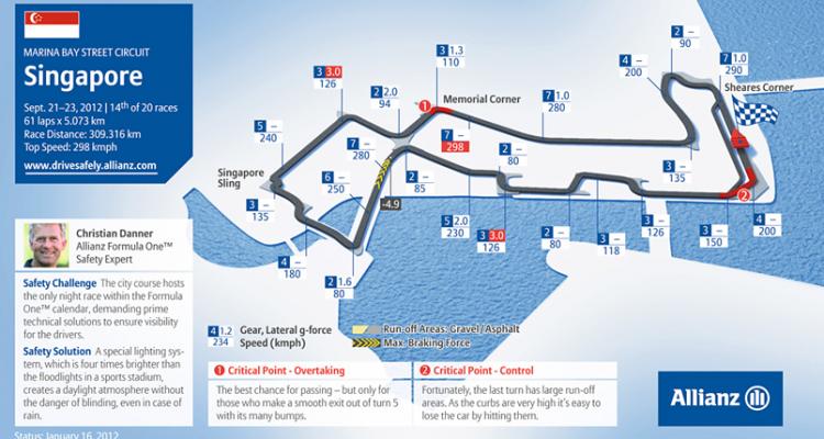 Marina_Bay_Street_Circuit_F1_14_Singapore