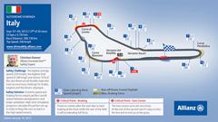 Autodromo_di_Monza_F1_Circuit_13_Italy