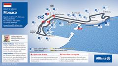 Circuit_de_Monaco_F1_Circuit_06_Monaco