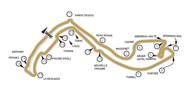 Monaco Circuit Diagram