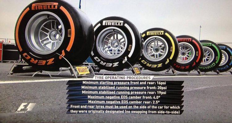Pirelli-Tyres-RetoF1.jpg