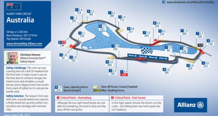 Australian-GP-Melbourne.jpg