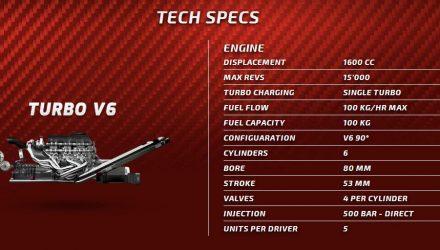 Ferrari-2014-Power_Unit-Specs.jpg
