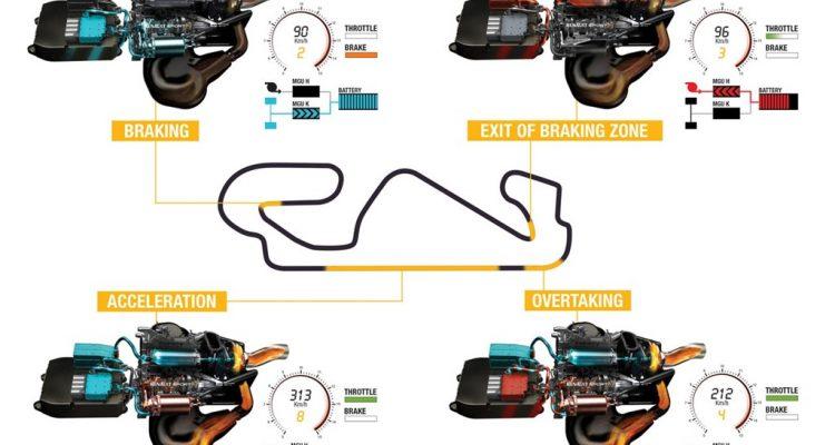 Renault-F1-2014-V6-engine.jpg
