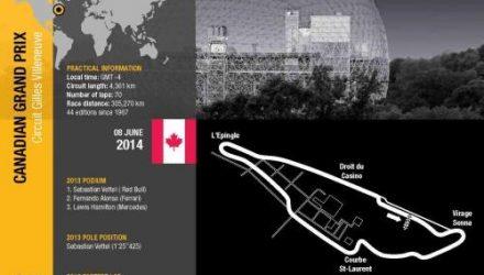 Renault-Canadian_GP.jpg