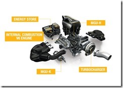 Renault-F1-Power-Unit
