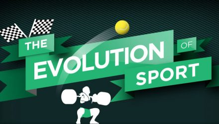 EvolutionOfSports-F1