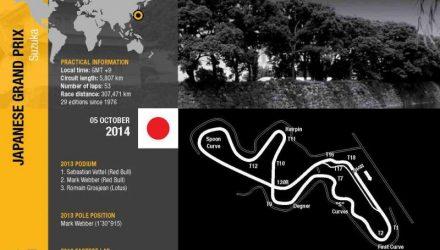 Suzuka-By-Renault.jpg