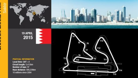 Bahrain-GP-2015-Preview