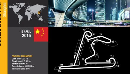 Chinese-GP-2015-Preview