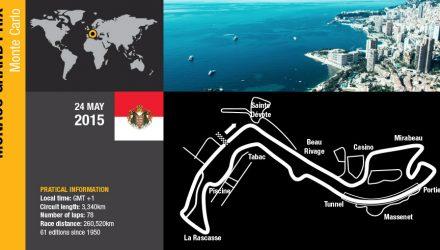 Monaco-GP-2015-Preview