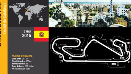 Spanish-GP-2015-Preview