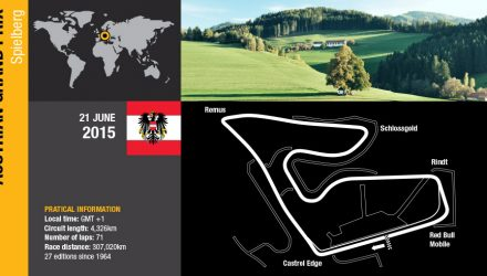 Austrian-GP-2015-Preview
