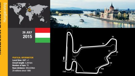 Hungarian-GP-2015-Preview