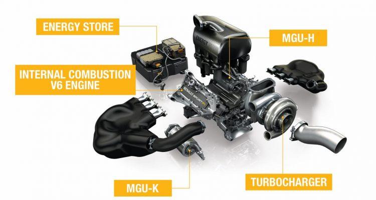 Renault F1 2015 Engine
