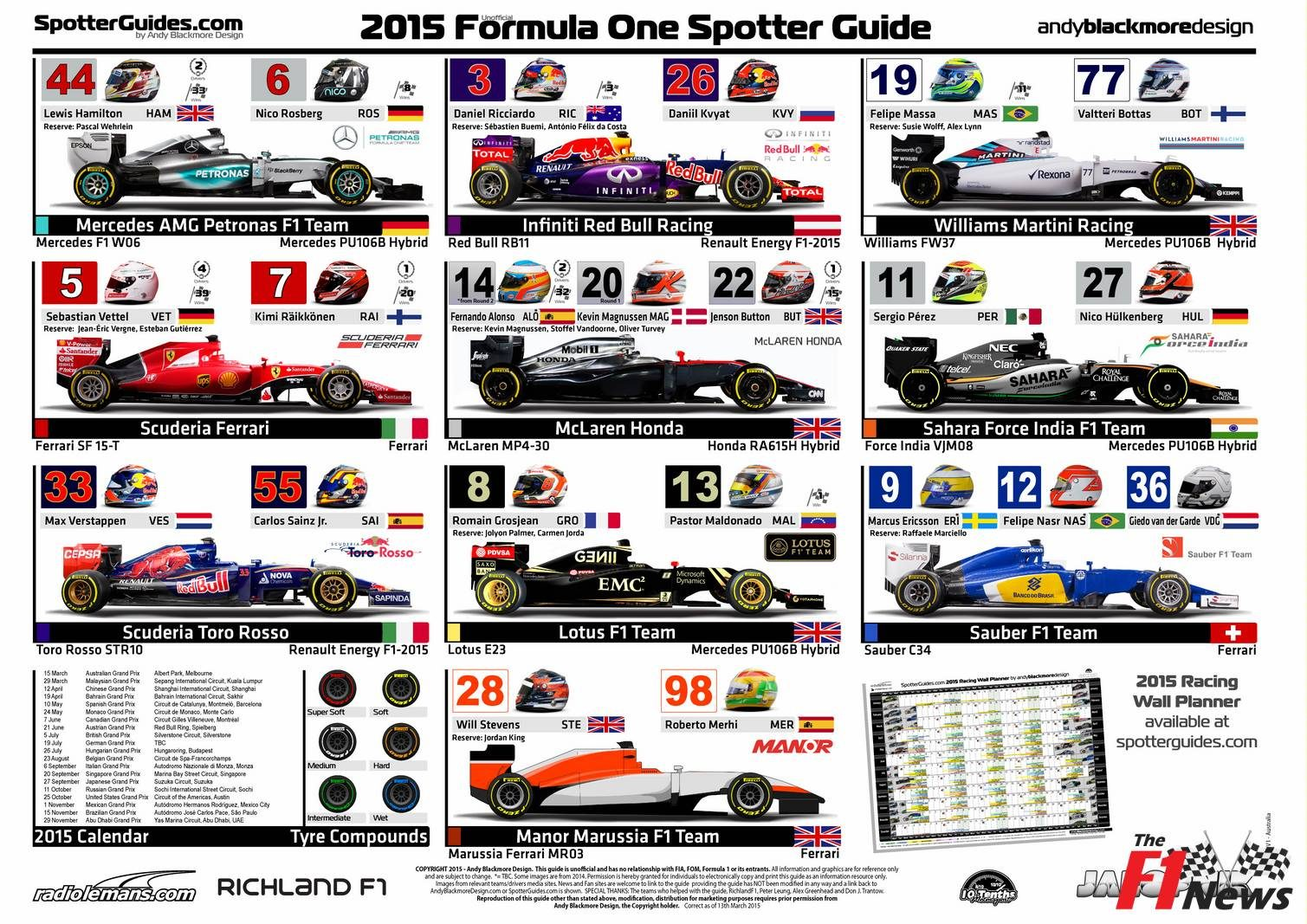 F1 2015 Spotter Guide