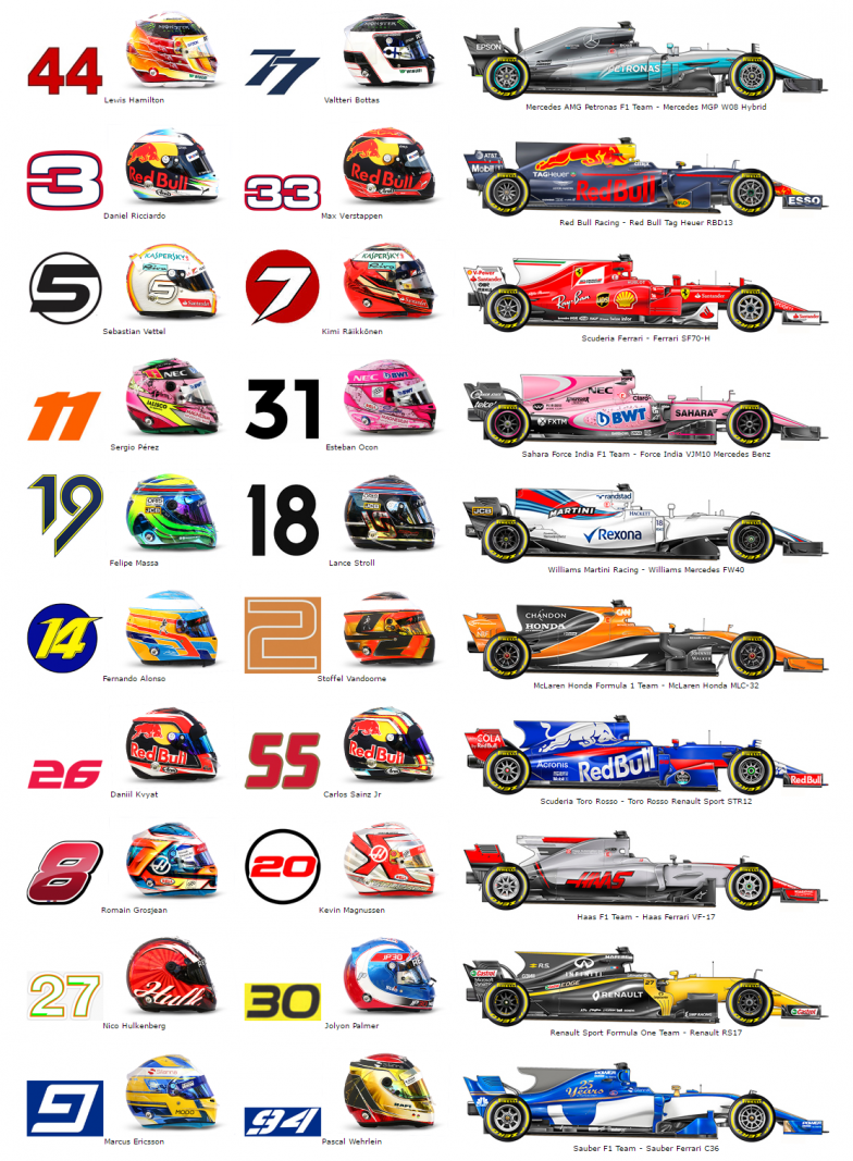 F1 2017 Spotter Guide