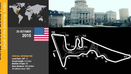 US-GP-2015-Preview