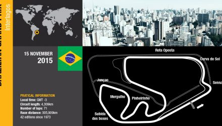 Brazilian GP Preview