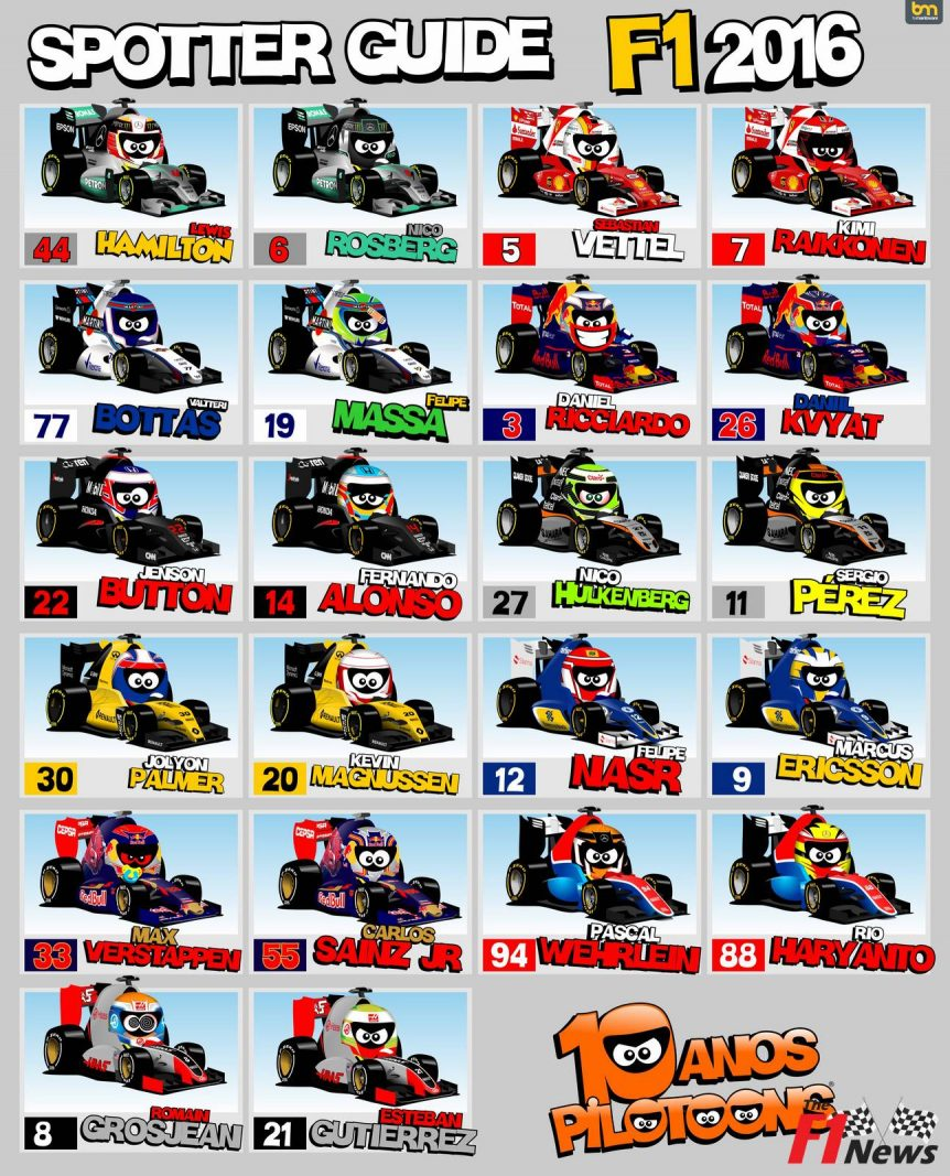 Spotter Guide F1 2016